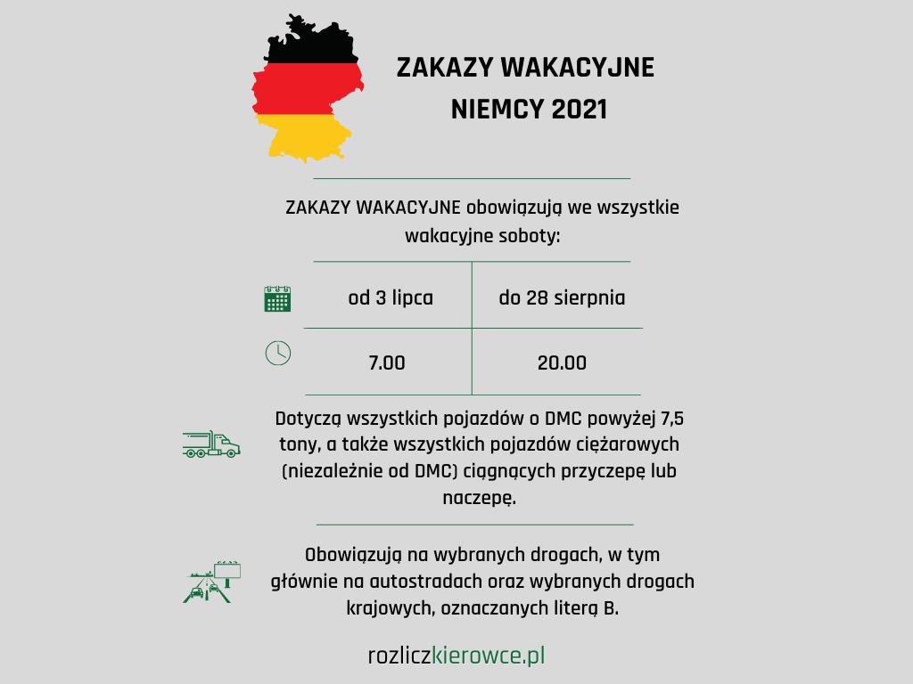 🇩🇪ZAKAZY WAKACYJNE w Niemczech wracają od 3 lipca 2021.
